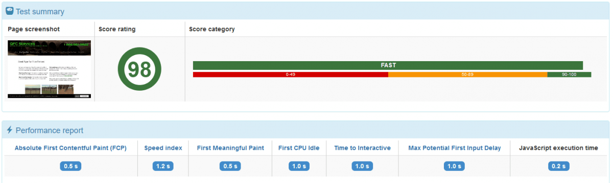 Speed Test results for the Steel Fence Pipe page